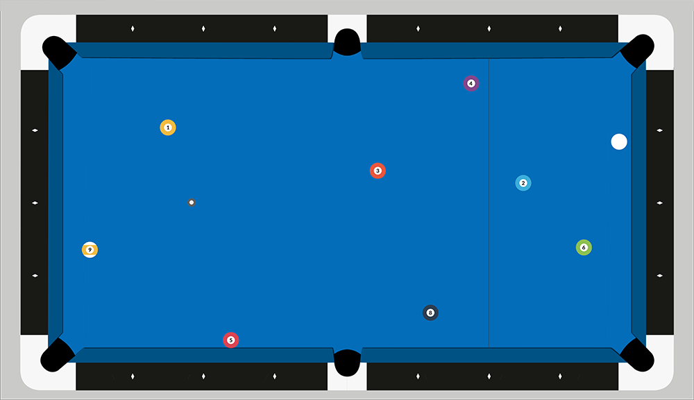 Basics Of Cue Ball Control Basic Billiards - How to play pool table