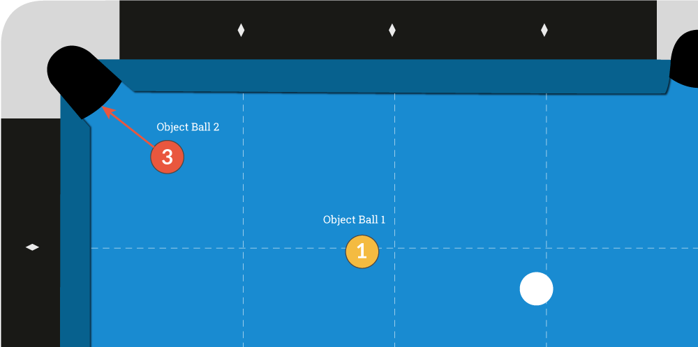 How to Shoot Combination Shots | Basic Billiards