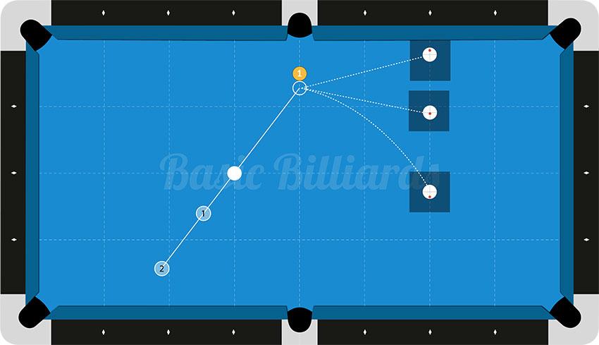 Sd Control Basic Billiards - How To Mark Diamonds On A Pool Table